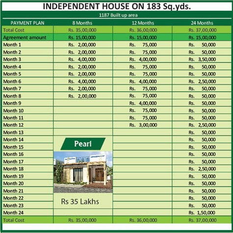 https://sites.google.com/a/egway.co.in/realestate/houses-in-hyderabad/page10/pricelist_drmavnvilla_183ind.jpg